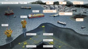 subsea-infrastructure